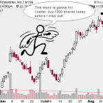 I mercati e le vendite allo scoperto