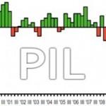 ISTAT: cala il PIL