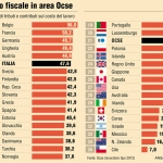 Cuneo fiscale, benefici in busta paga nel 2014?